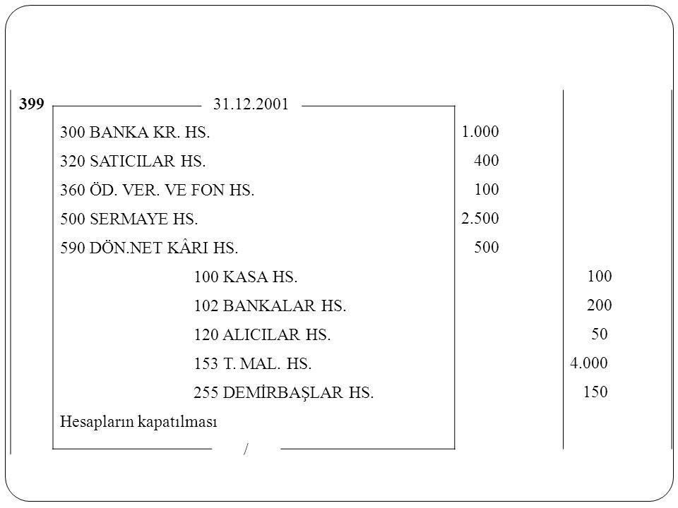 399 31.12.2001 300 BANKA KR. HS. 1.000 320 SATICILAR HS. 400 360 ÖD. VER. VE FON HS. 100 500 SERMAYE HS. 2.500 590 DÖN.NET KÂRI HS. 500 100 KASA HS. 1
