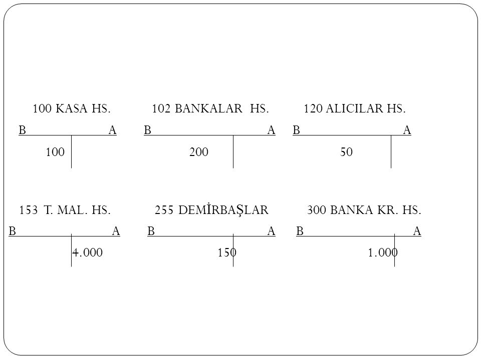 100 KASA HS. 102 BANKALAR HS. 120 ALICILAR HS. B A B A B A 100 200 50 153 T. MAL. HS. 255 DEM İ RBA Ş LAR 300 BANKA KR. HS. B A B A B A 4.000 150 1.00