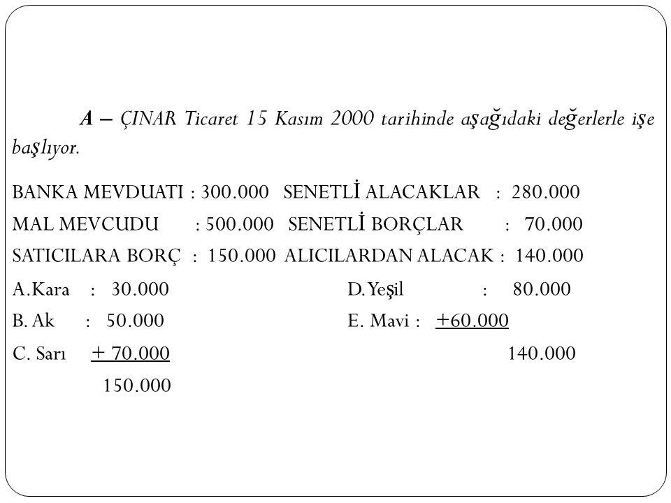 A – ÇINAR Ticaret 15 Kasım 2000 tarihinde a ş a ğ ıdaki de ğ erlerle i ş e ba ş lıyor. BANKA MEVDUATI : 300.000 SENETL İ ALACAKLAR : 280.000 MAL MEVCU