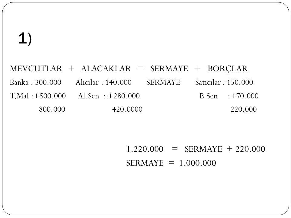 1) MEVCUTLAR + ALACAKLAR = SERMAYE + BORÇLAR Banka : 300.000 Alıcılar : 140.000 SERMAYE Satıcılar : 150.000 T. Mal :+500.000 Al.Sen : +280.000 B.Sen :