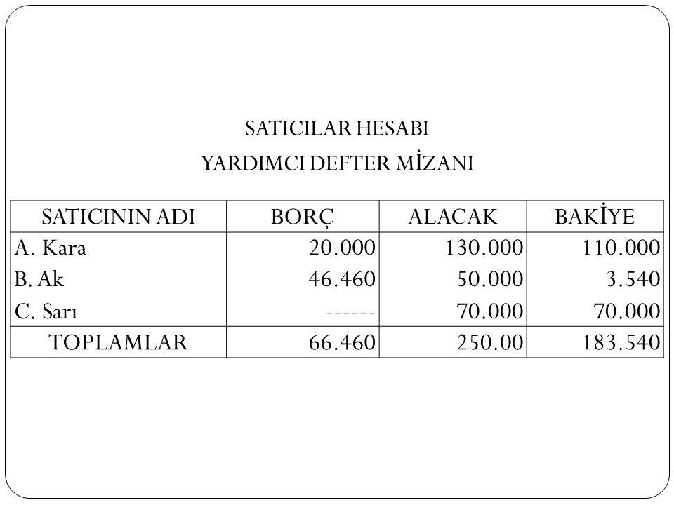 SATICILAR HESABI YARDIMCI DEFTER M İ ZANI SATICININ ADIBORÇALACAKBAK İ YE A. Kara B. Ak C. Sarı 20.000 46.460 ------ 130.000 50.000 70.000 110.000 3.5