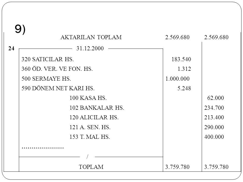 9) AKTARILAN TOPLAM2.569.680 2431.12.2000 320 SATICILAR HS. 183.540 360 ÖD. VER. VE FON. HS. 1.312 500 SERMAYE HS. 1.000.000 590 DÖNEM NET KARI HS. 5.