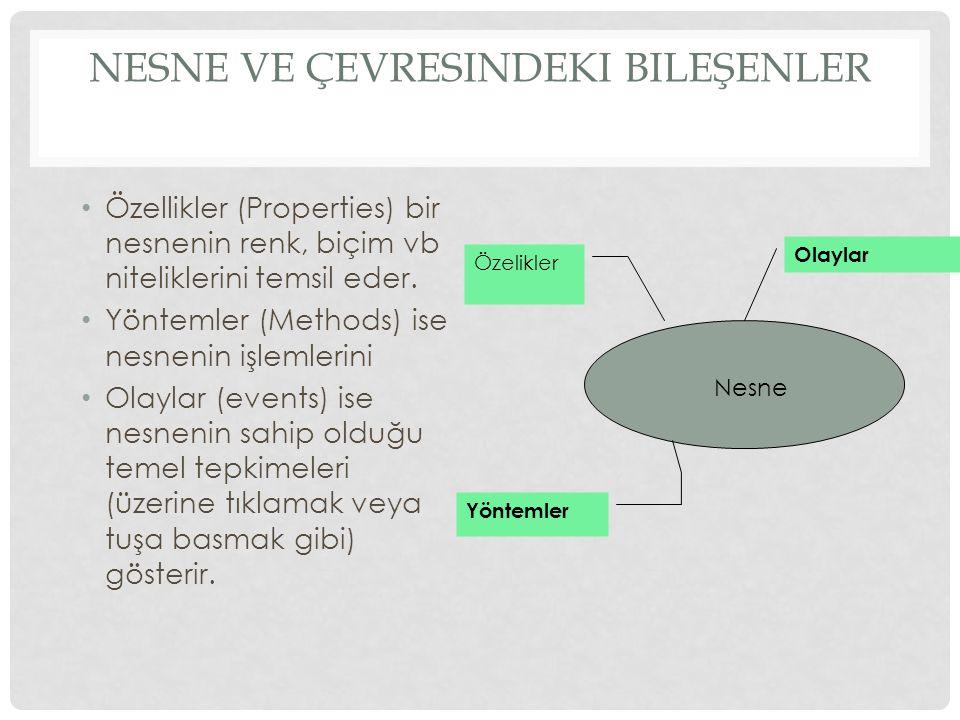 NESNE VE ÇEVRESINDEKI BILEŞENLER Özellikler (Properties) bir nesnenin renk, biçim vb niteliklerini temsil eder.