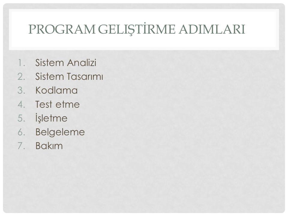 PROGRAM GELIŞTİRME ADIMLARI 1.Sistem Analizi 2.Sistem Tasarımı 3.Kodlama 4.Test etme 5.İşletme 6.Belgeleme 7.Bakım