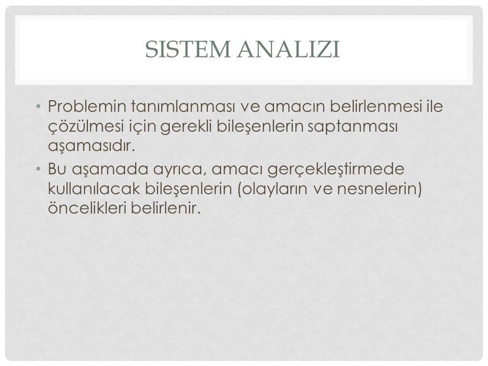 SISTEM ANALIZI Problemin tanımlanması ve amacın belirlenmesi ile çözülmesi için gerekli bileşenlerin saptanması aşamasıdır.