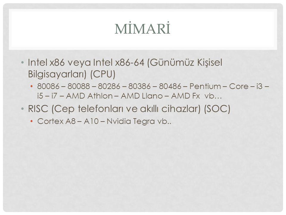 PLATFORMLAR PC (Kişisel Bilgisayar) Windows Linux MacOS Mobil IOS Android Windows Mobile Vb..