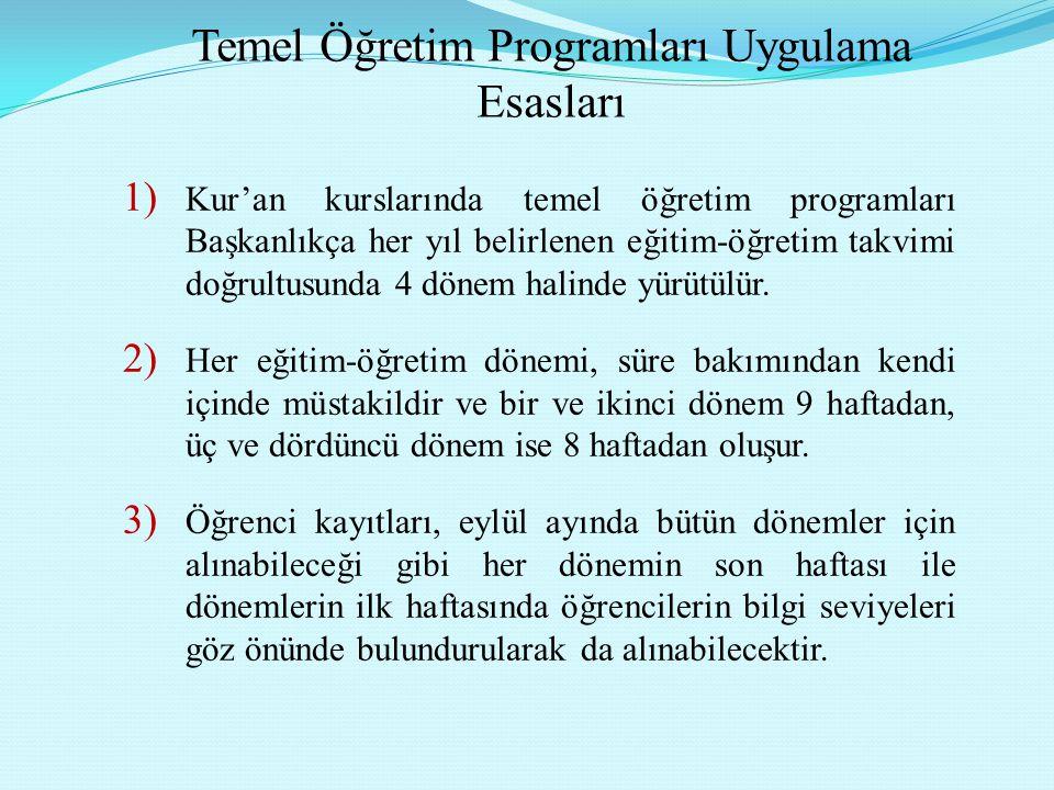 Temel Öğretim Programları Uygulama Esasları 1) Kur'an kurslarında temel öğretim programları Başkanlıkça her yıl belirlenen eğitim-öğretim takvimi doğr