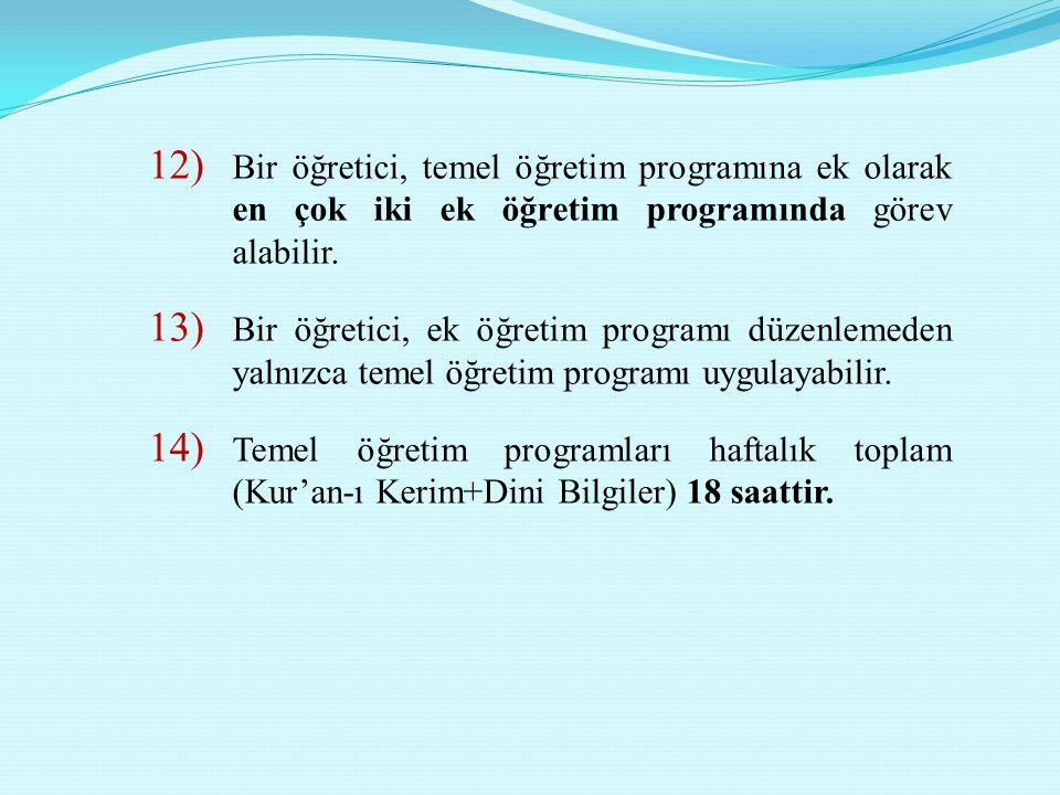 15) Öğrencilerin ihtiyacına göre 18 saatin en fazla 6 saati dini bilgiler öğretimine, geri kalanı Kur'an-ı Kerim öğretimine ayrılır.