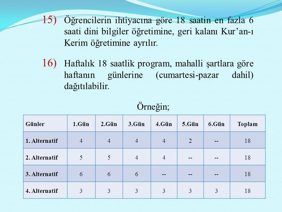 15) Öğrencilerin ihtiyacına göre 18 saatin en fazla 6 saati dini bilgiler öğretimine, geri kalanı Kur'an-ı Kerim öğretimine ayrılır. 16) Haftalık 18 s