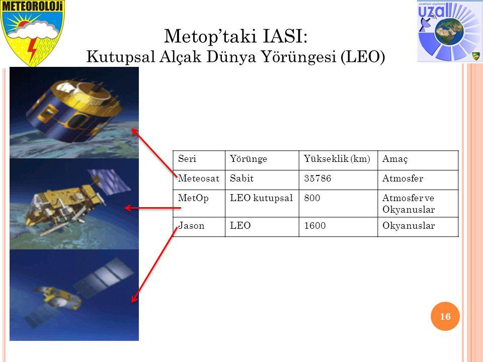 16 Metop'taki IASI: Kutupsal Alçak Dünya Yörüngesi (LEO) SeriYörüngeYükseklik (km)Amaç MeteosatSabit35786Atmosfer MetOpLEO kutupsal800Atmosfer ve Okyanuslar JasonLEO1600Okyanuslar