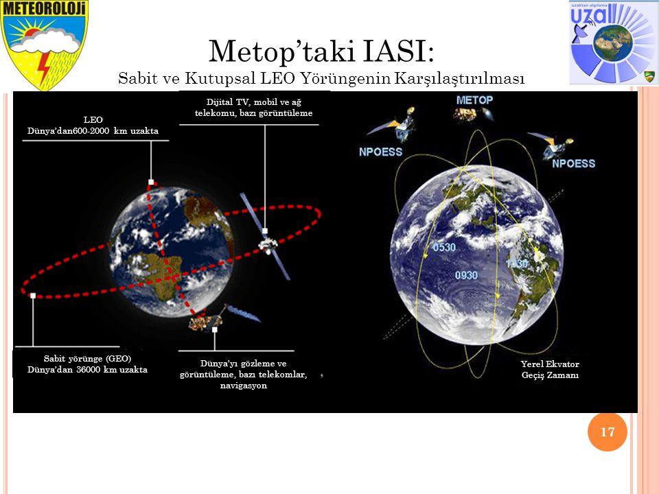 17 Metop'taki IASI: Sabit ve Kutupsal LEO Yörüngenin Karşılaştırılması Yerel Ekvator Geçiş Zamanı LEO Dünya'dan600-2000 km uzakta Dijital TV, mobil ve ağ telekomu, bazı görüntüleme Sabit yörünge (GEO) Dünya'dan 36000 km uzakta Dünya'yı gözleme ve görüntüleme, bazı telekomlar, navigasyon
