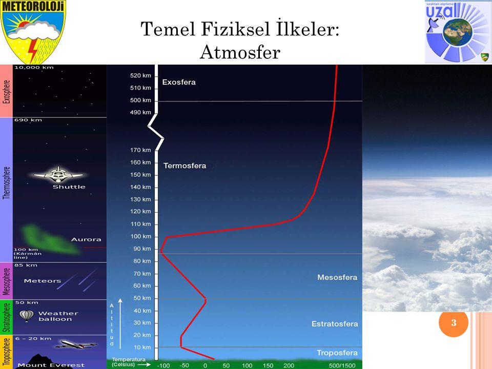 3 Temel Fiziksel İlkeler: Atmosfer