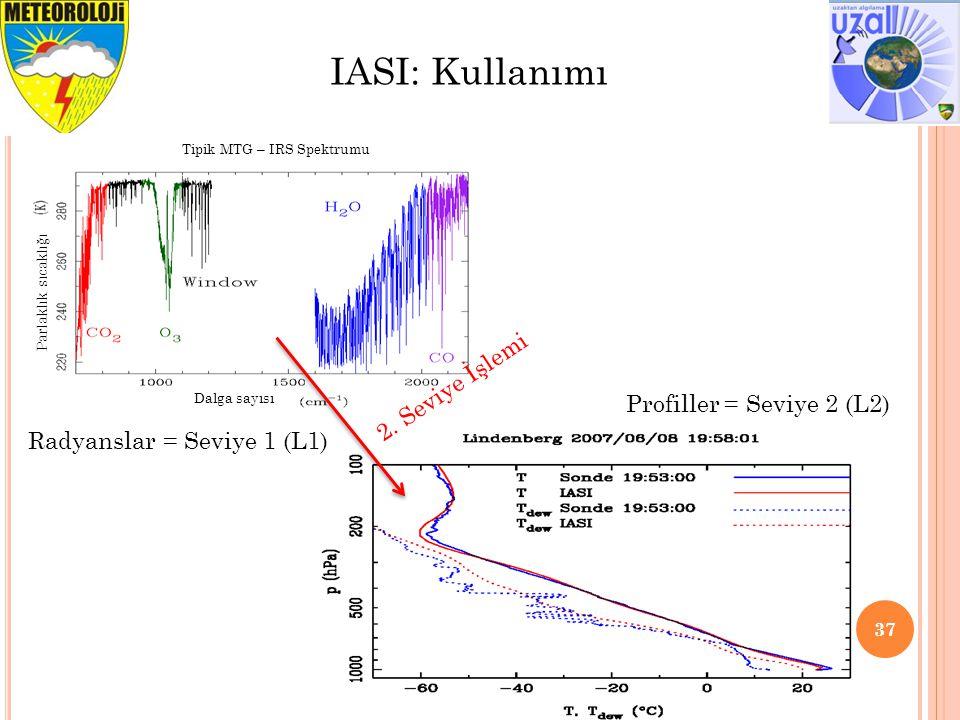 37 IASI: Kullanımı Profiller = Seviye 2 (L2) Radyanslar = Seviye 1 (L1) 2. Seviye İşlemi Tipik MTG – IRS Spektrumu Dalga sayısı Parlaklık sıcaklığı
