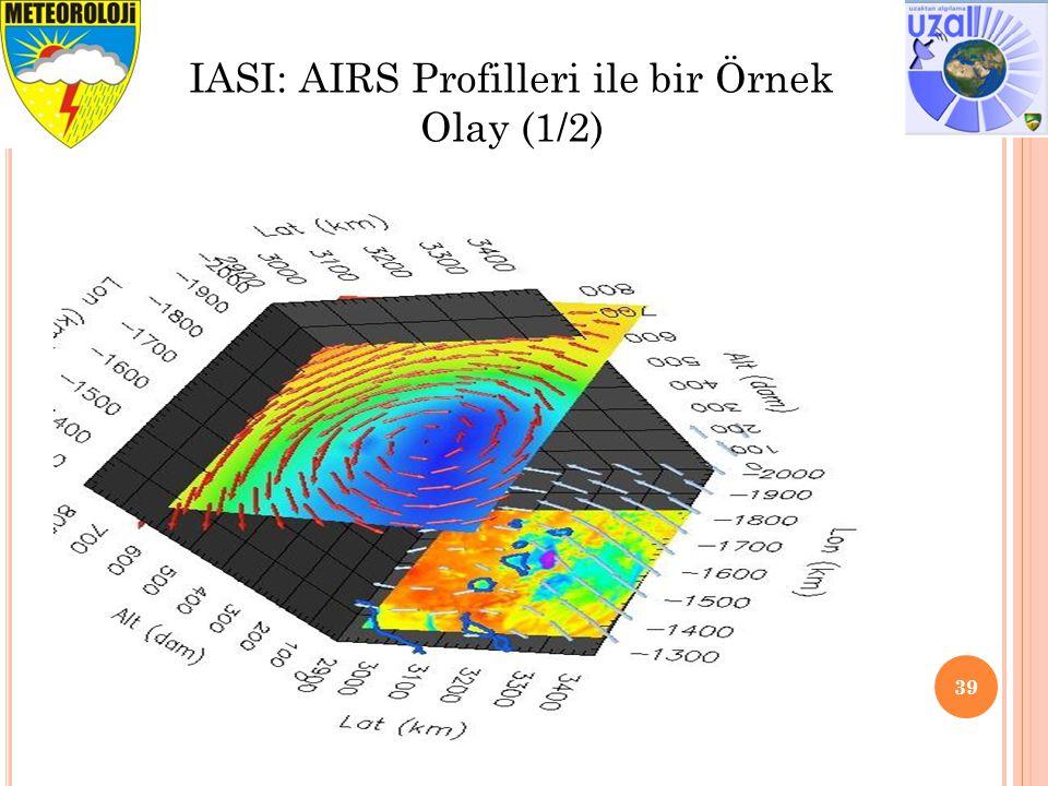 39 IASI: AIRS Profilleri ile bir Örnek Olay (1/2)