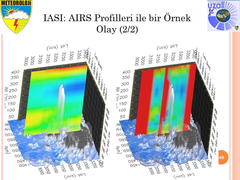 40 IASI: AIRS Profilleri ile bir Örnek Olay (2/2)