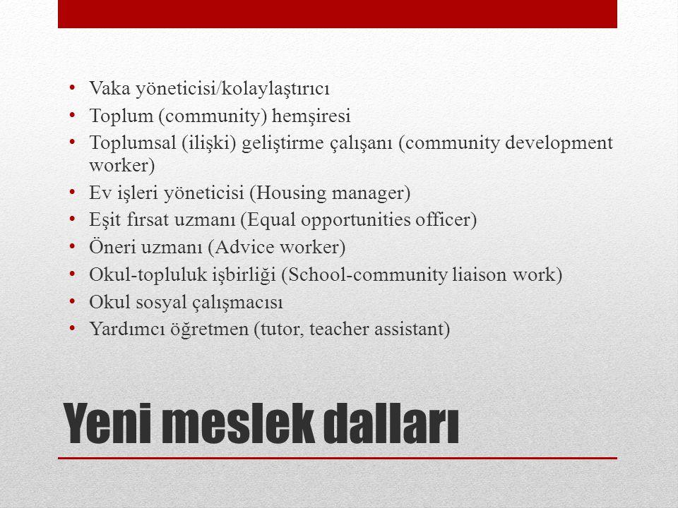 Yeni meslek dalları Vaka yöneticisi/kolaylaştırıcı Toplum (community) hemşiresi Toplumsal (ilişki) geliştirme çalışanı (community development worker)
