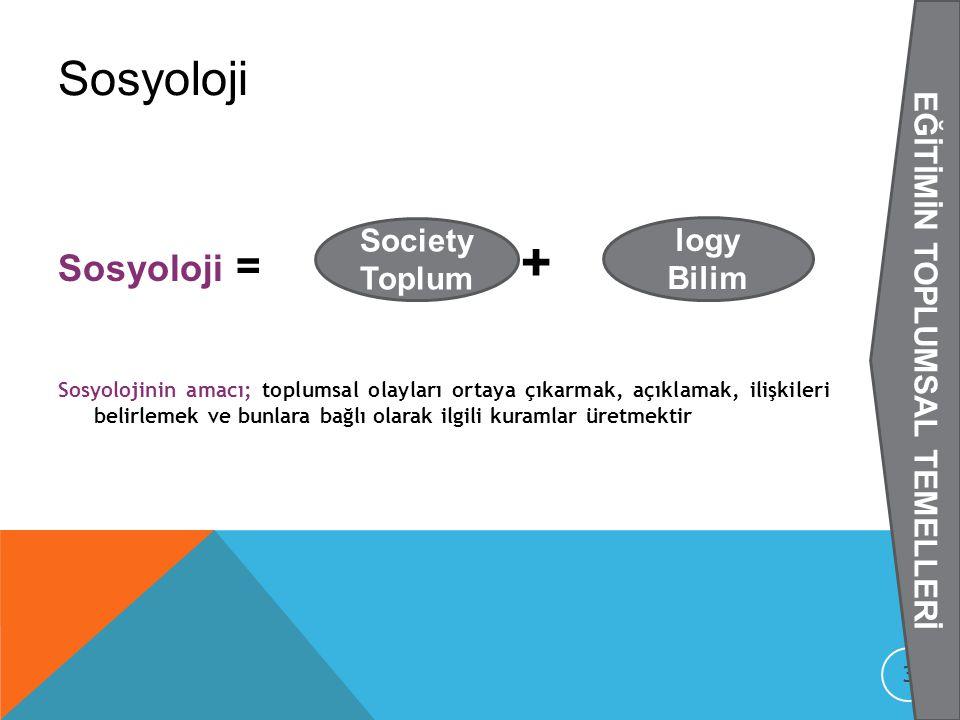 Sosyoloji Sosyoloji = + Sosyolojinin amacı; toplumsal olayları ortaya çıkarmak, açıklamak, ilişkileri belirlemek ve bunlara bağlı olarak ilgili kuramlar üretmektir 3 EĞİTİMİN TOPLUMSAL TEMELLERİ Society Toplum logy Bilim
