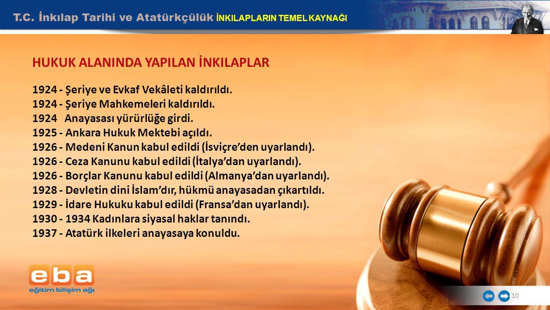 T.C. İnkılap Tarihi ve Atatürkçülük İNKILAPLARIN TEMEL KAYNAĞI 10 HUKUK ALANINDA YAPILAN İNKILAPLAR 1924 - Şeriye ve Evkaf Vekâleti kaldırıldı. 1924 -
