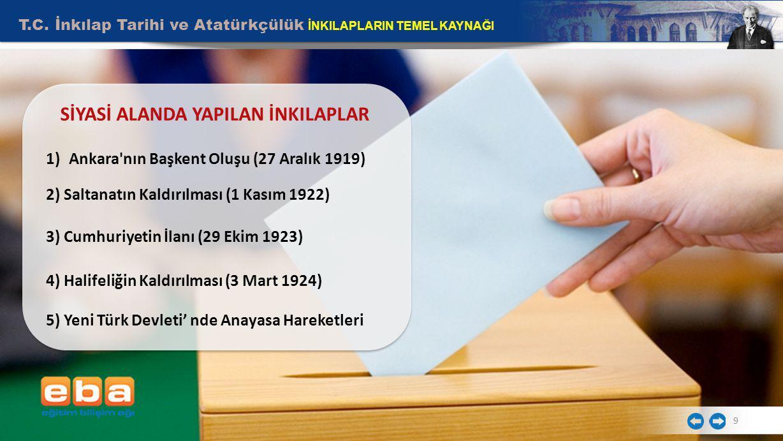 T.C. İnkılap Tarihi ve Atatürkçülük İNKILAPLARIN TEMEL KAYNAĞI 9 1)Ankara'nın Başkent Oluşu (27 Aralık 1919) SİYASİ ALANDA YAPILAN İNKILAPLAR 2) Salta