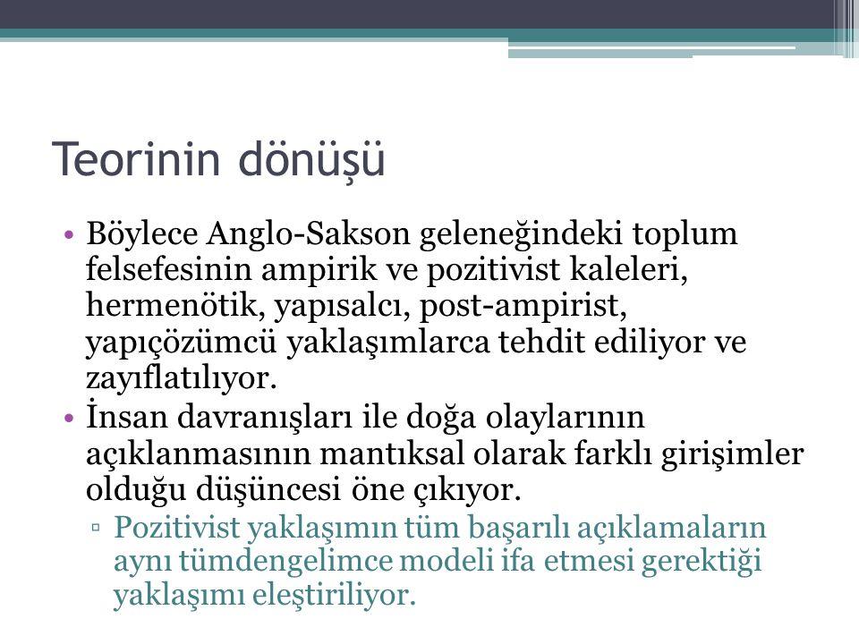Teorinin dönüşü Böylece Anglo-Sakson geleneğindeki toplum felsefesinin ampirik ve pozitivist kaleleri, hermenötik, yapısalcı, post-ampirist, yapıçözüm