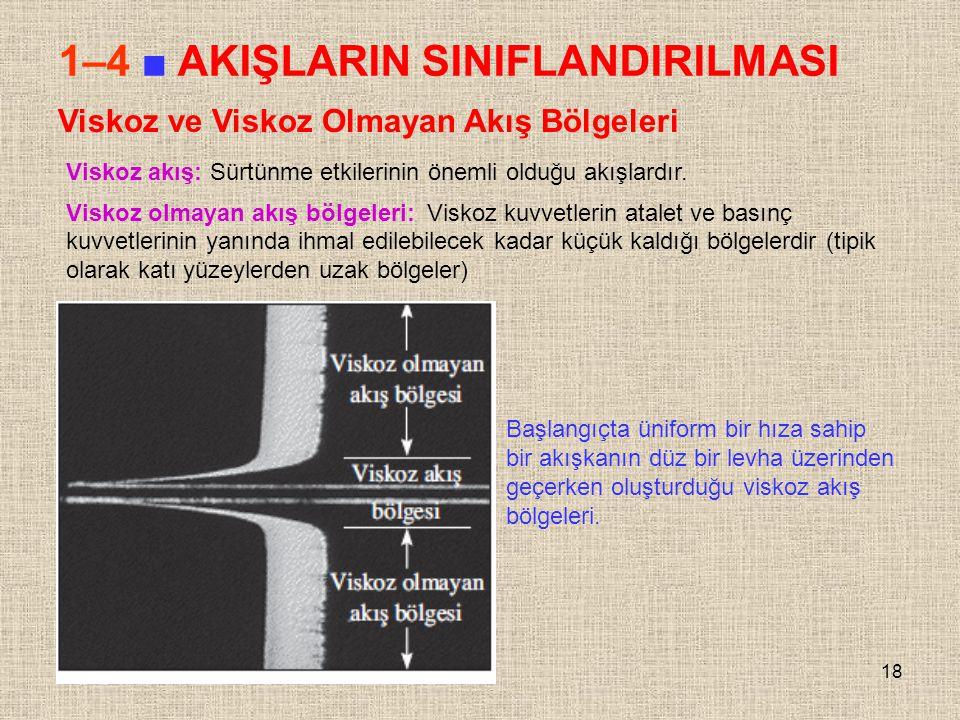 18 1–4 ■ AKIŞLARIN SINIFLANDIRILMASI Viskoz ve Viskoz Olmayan Akış Bölgeleri Viskoz akış: Sürtünme etkilerinin önemli olduğu akışlardır. Viskoz olmaya