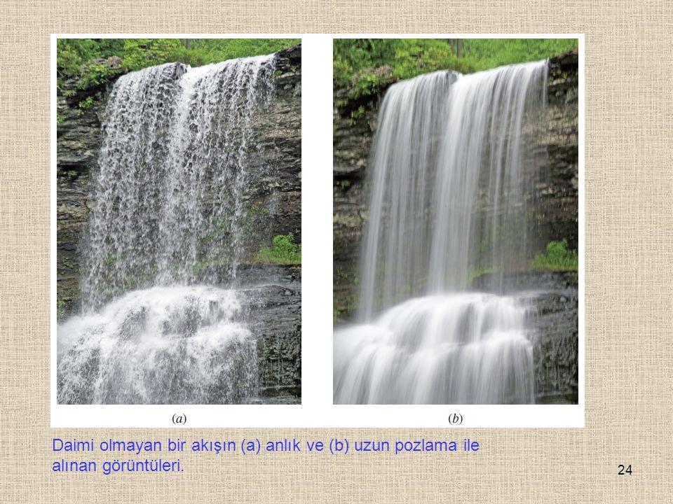 24 Daimi olmayan bir akışın (a) anlık ve (b) uzun pozlama ile alınan görüntüleri.