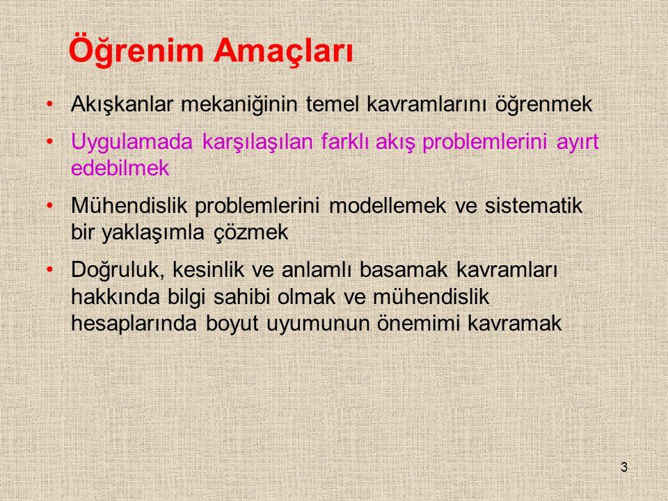 14 1–2 ■ KISA BİR TARİHÇE Bergama (İzmir)'da Romalılardan kalma boru hatları (M.Ö.