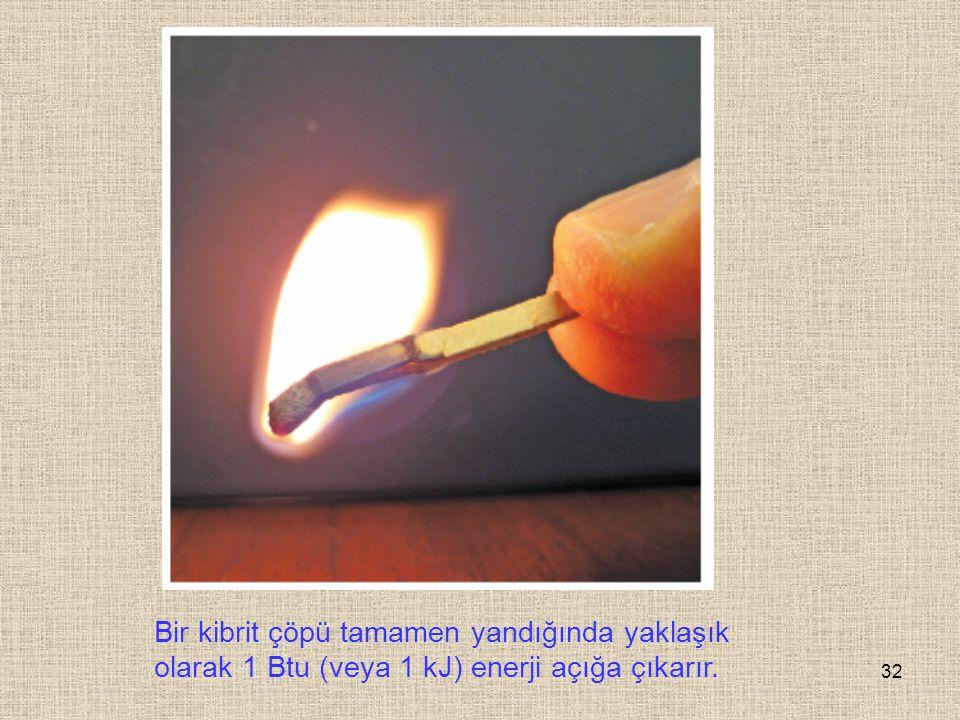 32 Bir kibrit çöpü tamamen yandığında yaklaşık olarak 1 Btu (veya 1 kJ) enerji açığa çıkarır.