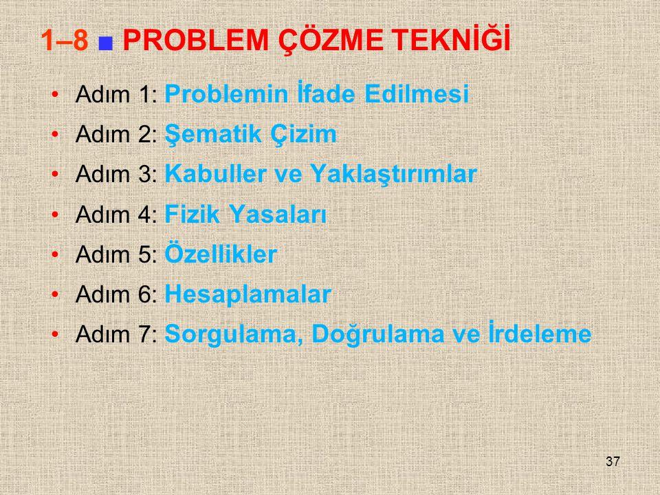37 1–8 ■ PROBLEM ÇÖZME TEKNİĞİ Adım 1: Problemin İfade Edilmesi Adım 2: Şematik Çizim Adım 3: Kabuller ve Yaklaştırımlar Adım 4: Fizik Yasaları Adım 5