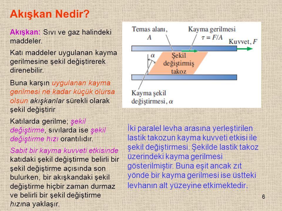 27 1–5 ■ SİSTEM VE KONTROL HACMİ Sistem: Üzerinde inceleme yapmak üzere seçilen bir miktar madde ya da uzaydaki bir bölge.