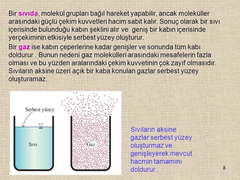 8 Sıvıların aksine gazlar serbest yüzey oluşturmaz ve genişleyerek mevcut hacmin tamamını doldurur.. Bir sıvıda, molekül grupları bağıl hareket yapabi