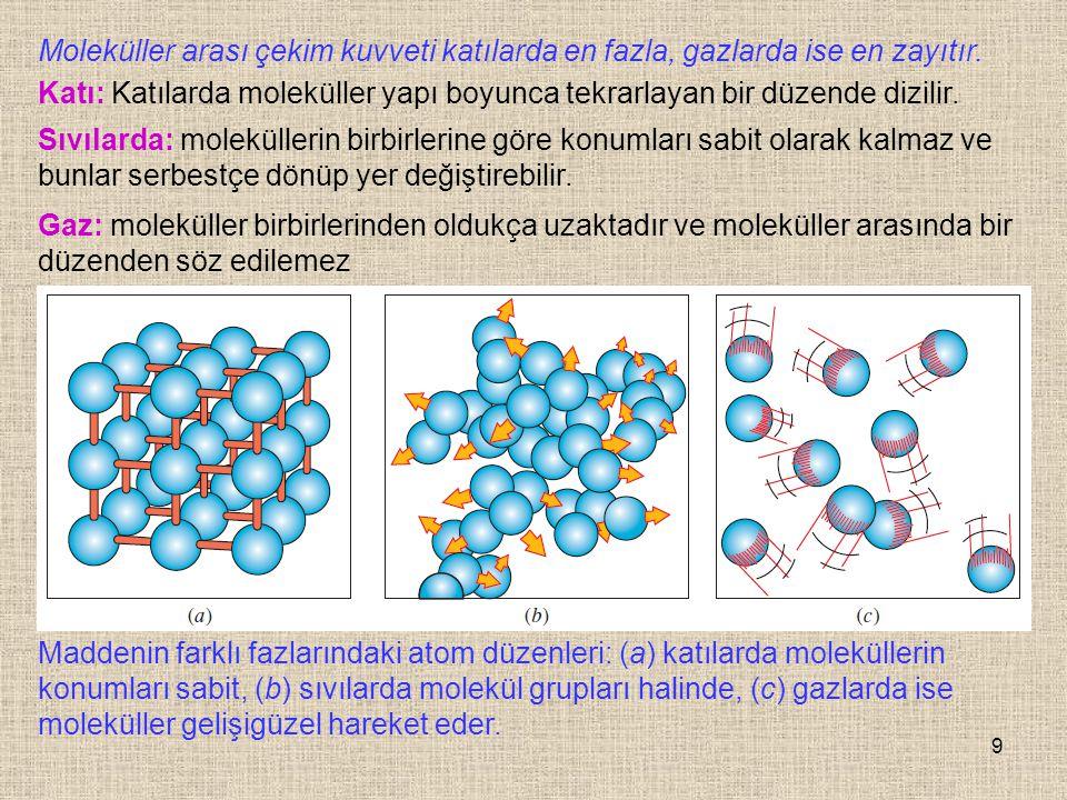 9 Maddenin farklı fazlarındaki atom düzenleri: (a) katılarda moleküllerin konumları sabit, (b) sıvılarda molekül grupları halinde, (c) gazlarda ise mo