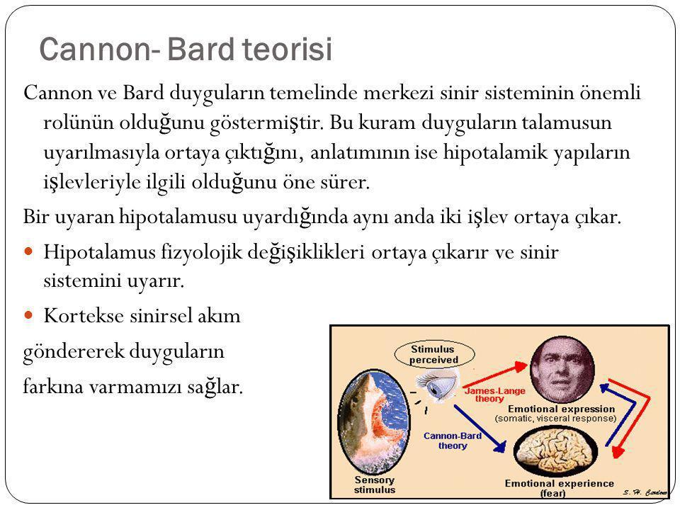 Cannon- Bard teorisi Cannon ve Bard duyguların temelinde merkezi sinir sisteminin önemli rolünün oldu ğ unu göstermi ş tir.