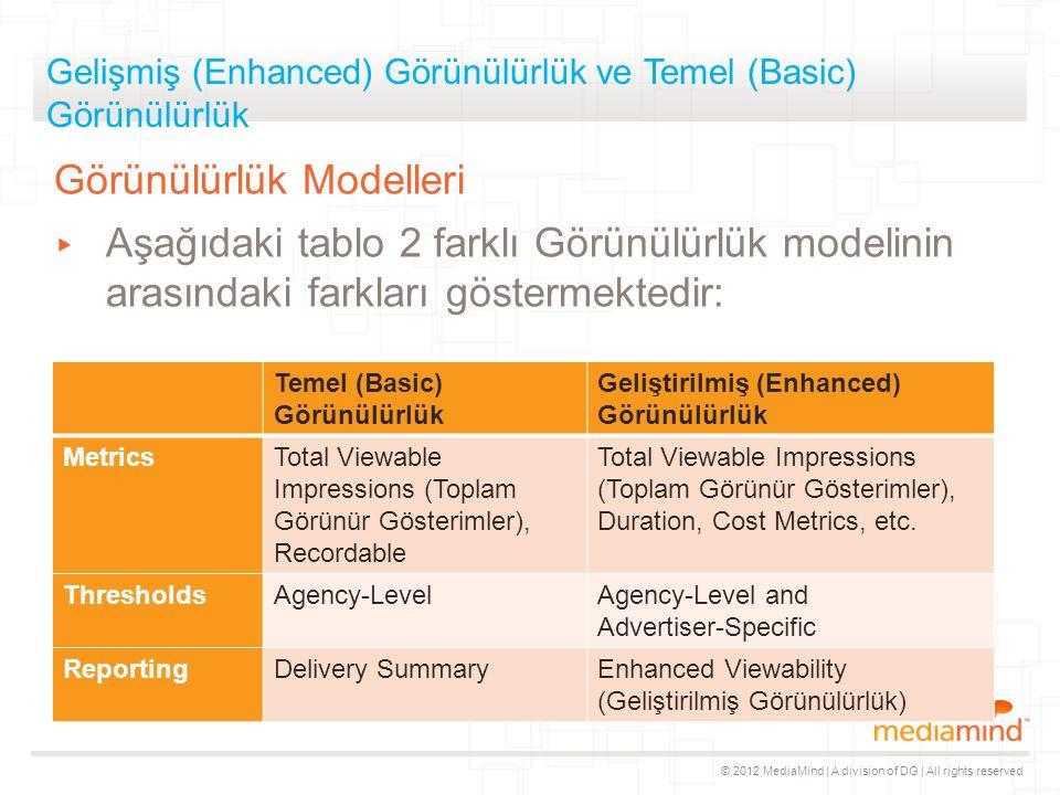 © 2012 MediaMind | A division of DG | All rights reserved Gelişmiş (Enhanced) Görünülürlük ve Temel (Basic) Görünülürlük Görünülürlük Modelleri ▸ Aşağ