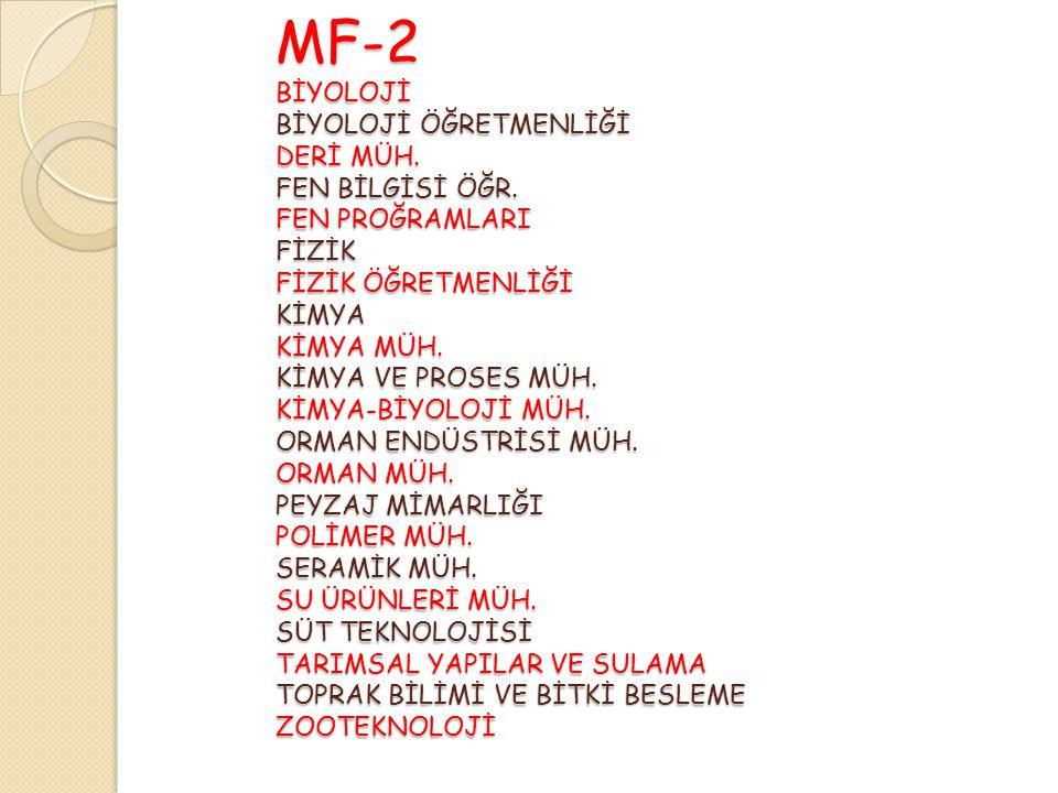 MF-2 BİYOLOJİ BİYOLOJİ ÖĞRETMENLİĞİ DERİ MÜH. FEN BİLGİSİ ÖĞR.