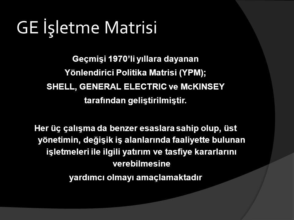 GE İşletme Matrisi (YÖNLENDİRİCİ POLİTİKA MATRİSİ)