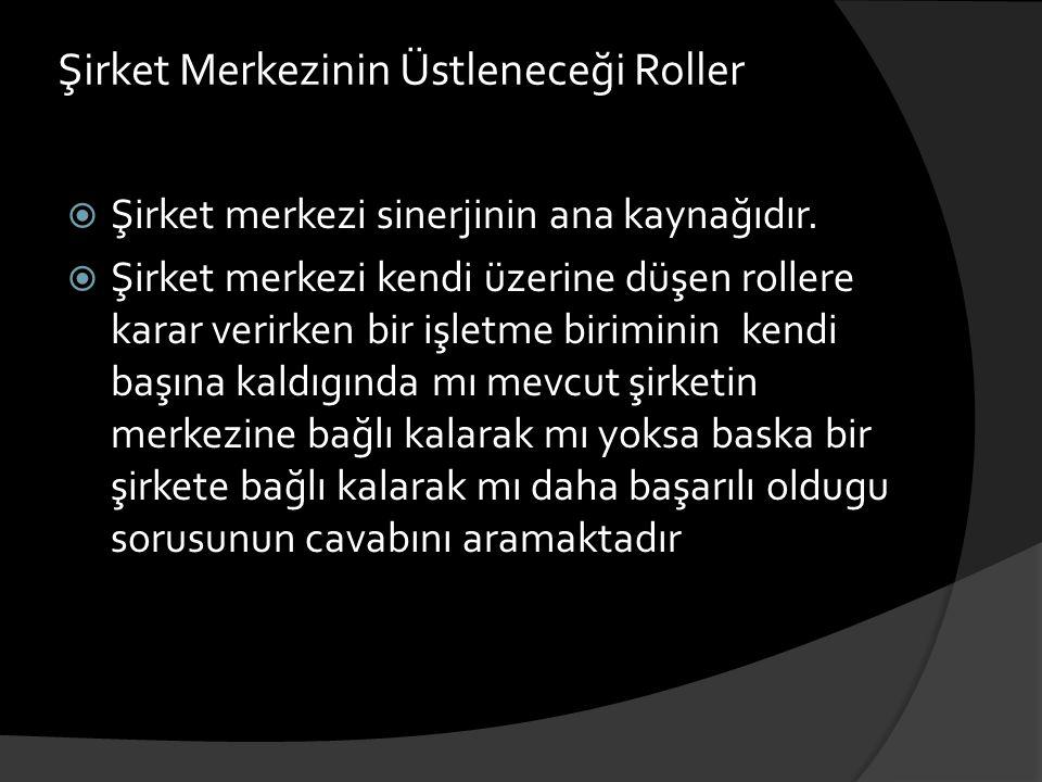 Şirket Merkezinin Üstleneceği Roller Portföy Yöneticiliği Rolü Yeniden Yapılandırıcılık Sinerji Yöneticiliği Faaliyet Paylaştırıcılığı JOHNSON ve SCHOLES göre bu roller anlatılmıştır.