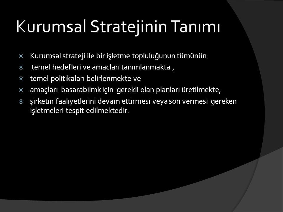 Kurumsal Stratejinin Temel Konuları