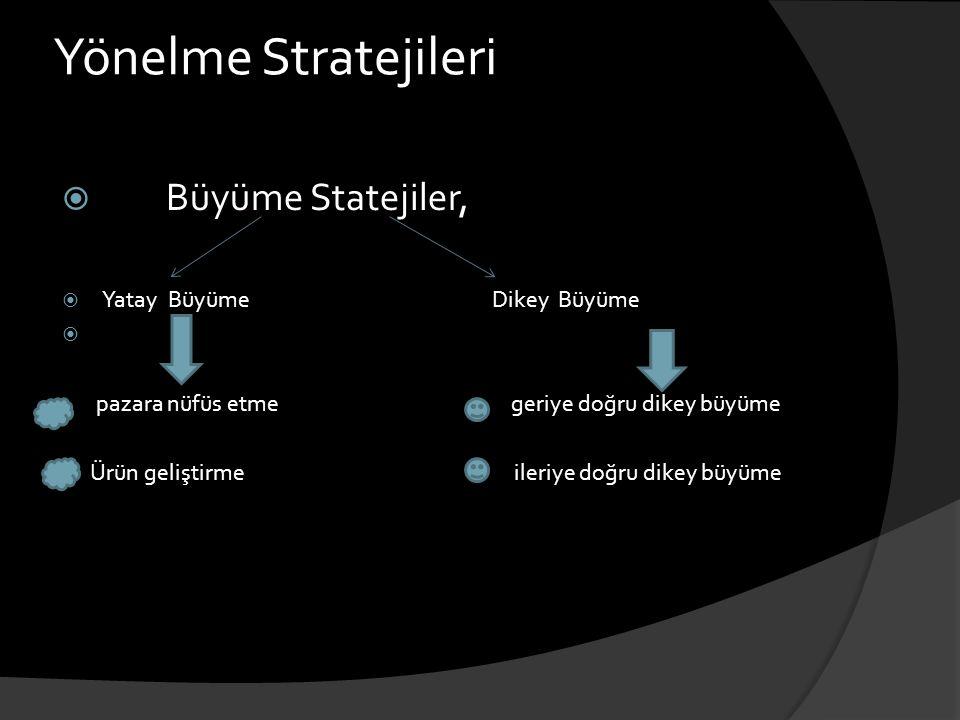  Çeşitlendirme Stratejisi  İlişkili çeşitlendirme ilişkisiz çeşitlendirme