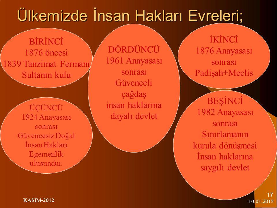 10.01.2015 KASIM-2012 16 B1-İnsan hakları düşüncesinin ülkemizdeki tarihi gelişimi; İnsan haklarının Osmanlı Devleti'nden günümüze kadar ülkemizdeki t