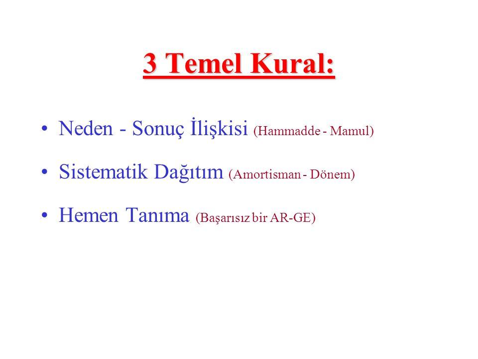 3 Temel Kural: Neden - Sonuç İlişkisi (Hammadde - Mamul) Sistematik Dağıtım (Amortisman - Dönem) Hemen Tanıma (Başarısız bir AR-GE)