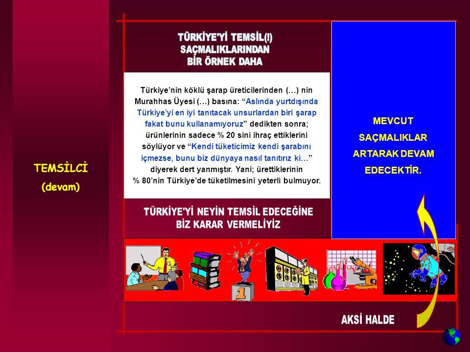 TEMSİLCİ (devam) Türkiye'nin köklü şarap üreticilerinden (…) nin Murahhas Üyesi (…) basına: Aslında yurtdışında Türkiye'yi en iyi tanıtacak unsurlardan biri şarap fakat bunu kullanamıyoruz dedikten sonra; ürünlerinin sadece % 20 sini ihraç ettiklerini söylüyor ve Kendi tüketicimiz kendi şarabını içmezse, bunu biz dünyaya nasıl tanıtırız ki… diyerek dert yanmıştır.