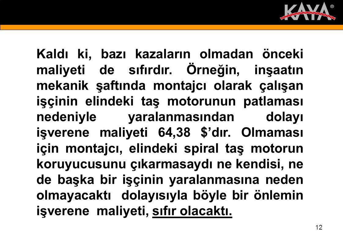 11 Türkiye'de ; Örneğin ölümlü bir kaza nedeniyle kaybedilen 71.554 $ karşılığında; Bir inşaatta 1.430 m 3 BS 25 beton dökülebilir veya bir binanın dı