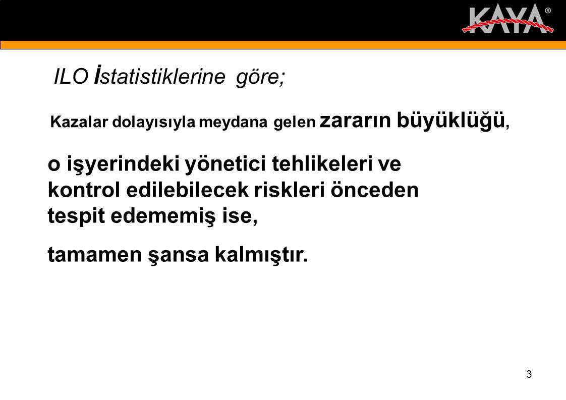 2 İş kazası ve meslek hastalığı sonucu ölen işçi sayısı; Avrupa' da yüz binde altı, Türkiye' de ise binde 24' dür. Diğer bir ifade ile biz Avrupa'dan