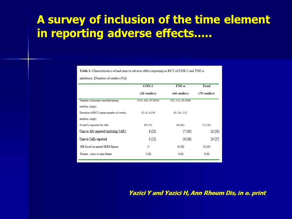 A survey of inclusion of the time element in reporting adverse effects..... Yazici Y and Yazici H, Ann Rheum Dis, in e. print
