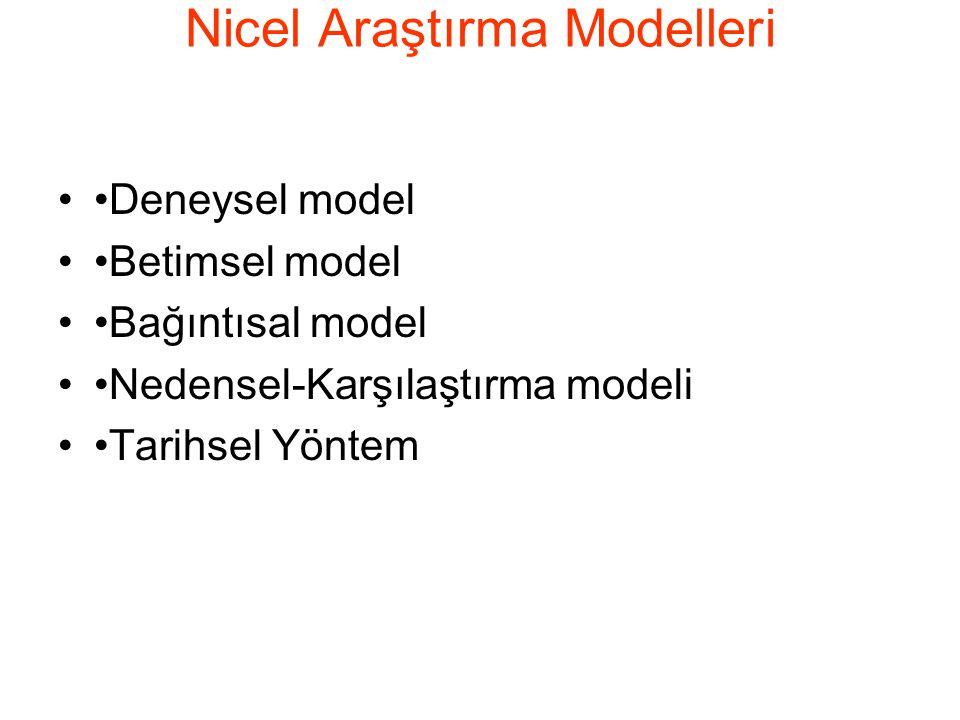 Nicel Araştırma Modelleri Deneysel model Betimsel model Bağıntısal model Nedensel-Karşılaştırma modeli Tarihsel Yöntem