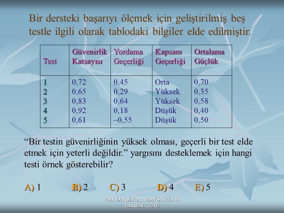 Psik.Dan.& Reh.Yusuf ŞARLAK İstanbul / 2010 Bir dersteki başarıyı ölçmek için geliştirilmiş beş testle ilgili olarak tablodaki bilgiler elde edilmiştir.