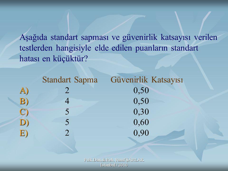 Psik.Dan.& Reh.Yusuf ŞARLAK İstanbul / 2010 A) B) C) D) E)20,90 Aşağıda standart sapması ve güvenirlik katsayısı verilen testlerden hangisiyle elde edilen puanların standart hatası en küçüktür.