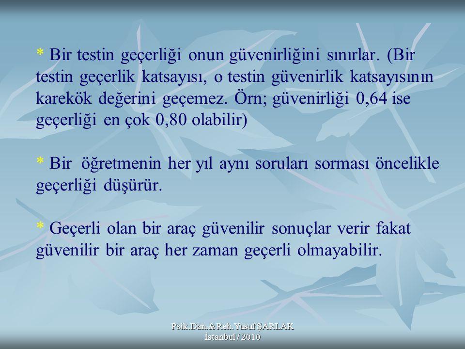 Psik.Dan.& Reh.Yusuf ŞARLAK İstanbul / 2010 Güvenilir Ancak Geçerli Olmayan Test Sonucu ( Tutarlı ancak hatalı ölçüm )