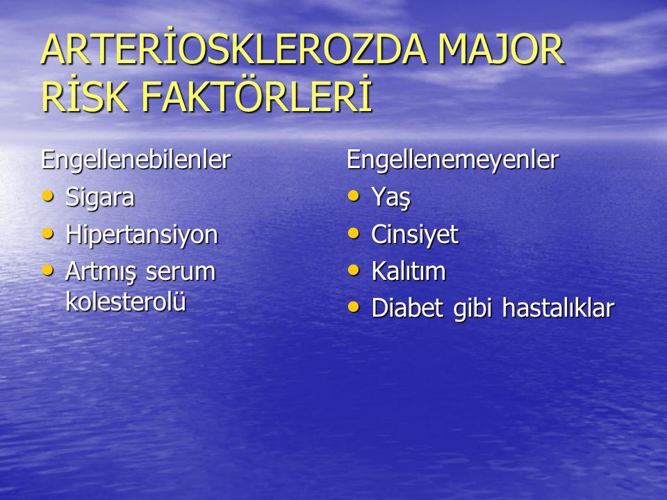ARTERİOSKLEROZDA MAJOR RİSK FAKTÖRLERİ Engellenebilenler Sigara Sigara Hipertansiyon Hipertansiyon Artmış serum kolesterolü Artmış serum kolesterolüEn